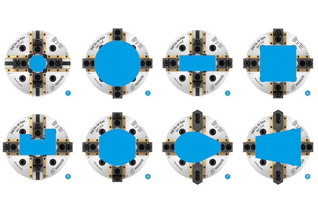 Der Anwender kann mit einem einzigen  2+2-Backenfutter Schunk Rota-M flex 2+2 ein breites Spektrum höchst unterschiedlicher geometrien spannen. - Bild: Schunk