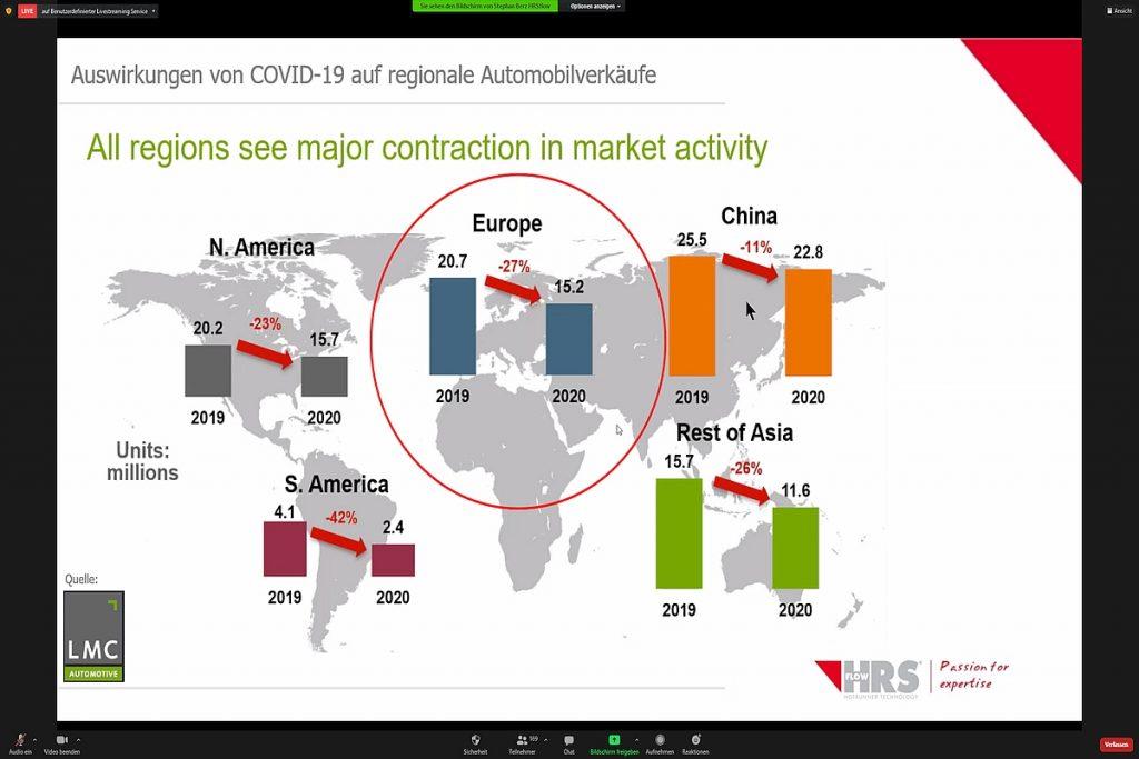 Die Corona-Krise schlägt sich massiv in den Autoverkaufszahlen nieder. Da die Werkzeugbauer hierzulande zu einem nicht geringen Teil an der Automotive-Industrie hängen, sind auch die Auswirkungen in den Unternehmen der branche deutlich spürbar. - Bild: HRS Flow