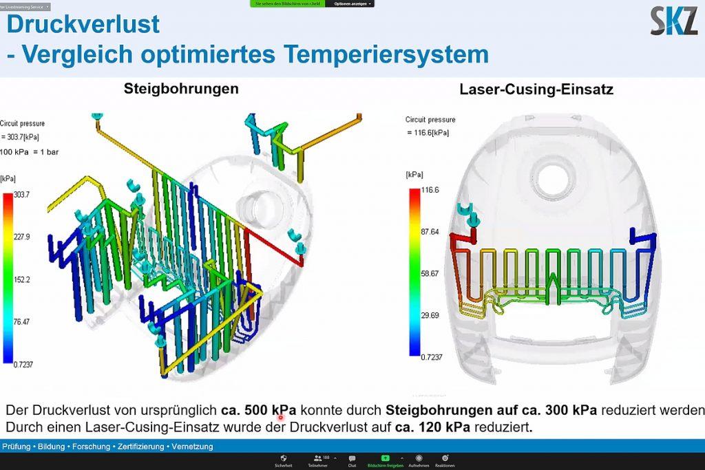 Horber Werkzeugtag 2021: Konturnahe Kühlung ist ein wichtiges Werkzeug in der Toolbox des Werkzeugmachers. Sehr effizient sind hier auch additiv gefertigte Werkzeuge, etwa per Lasercusing, mit denen die Temperierkanäle der Werkzeugoberfläche sehr eng folgen können und so eine sehr effiziente Temperierung gewährleisten. - Bild: Pergler Media