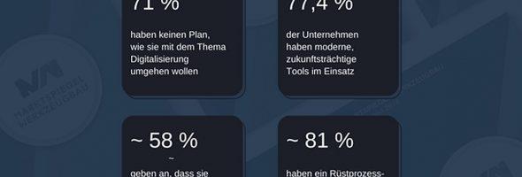 Marktspiegel Werkzeugbau: Zahlen des Monats Juni2021